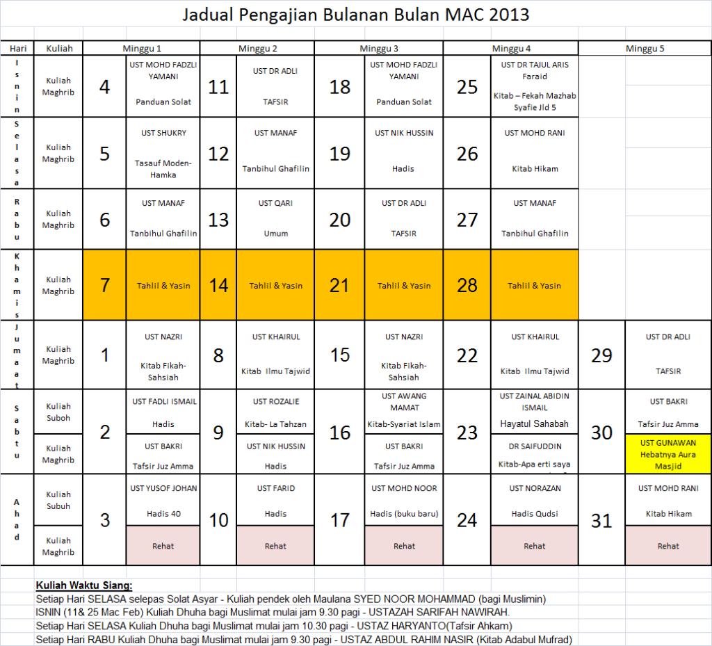 Jadual Mac 13