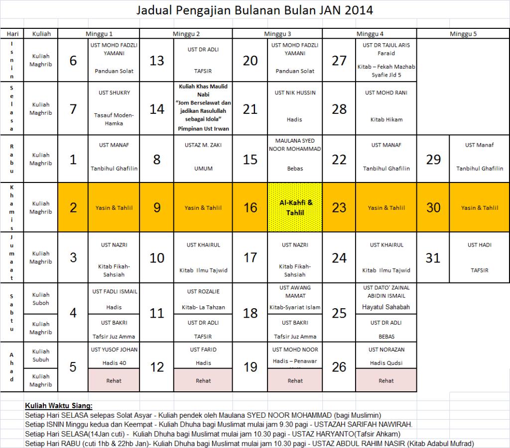 Jadual Jan14