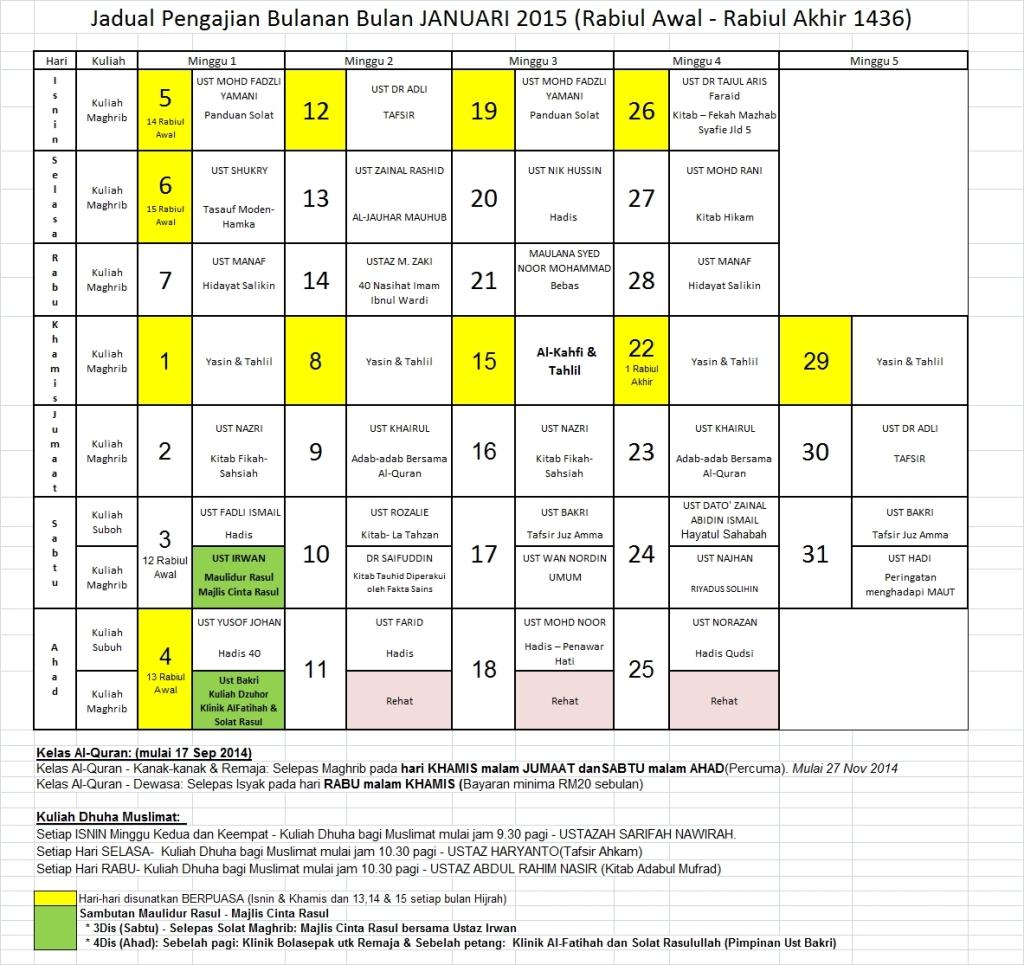 Jadual Jan15