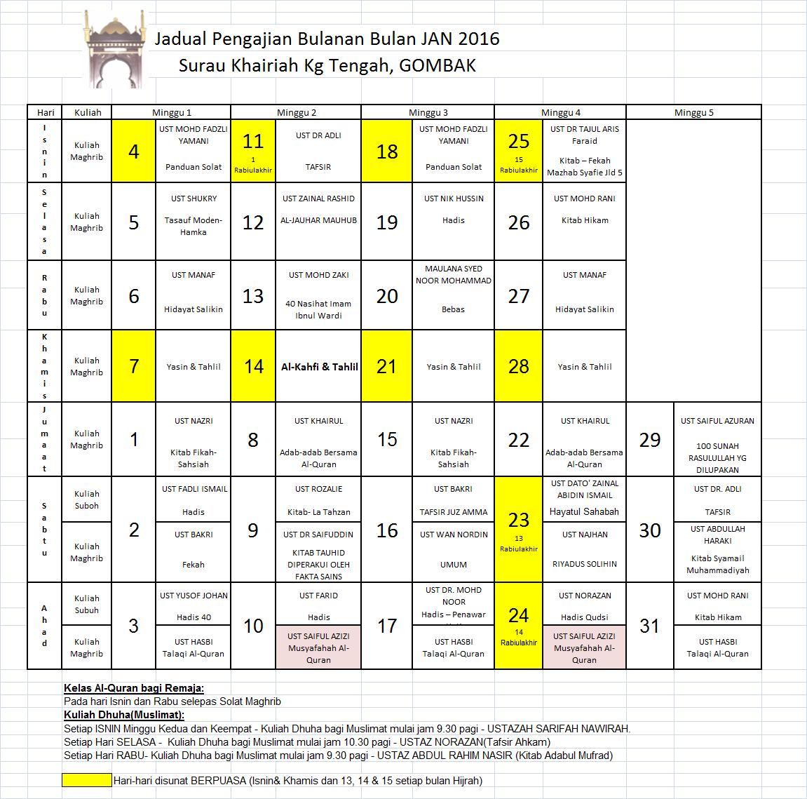 Jadual Jan 16
