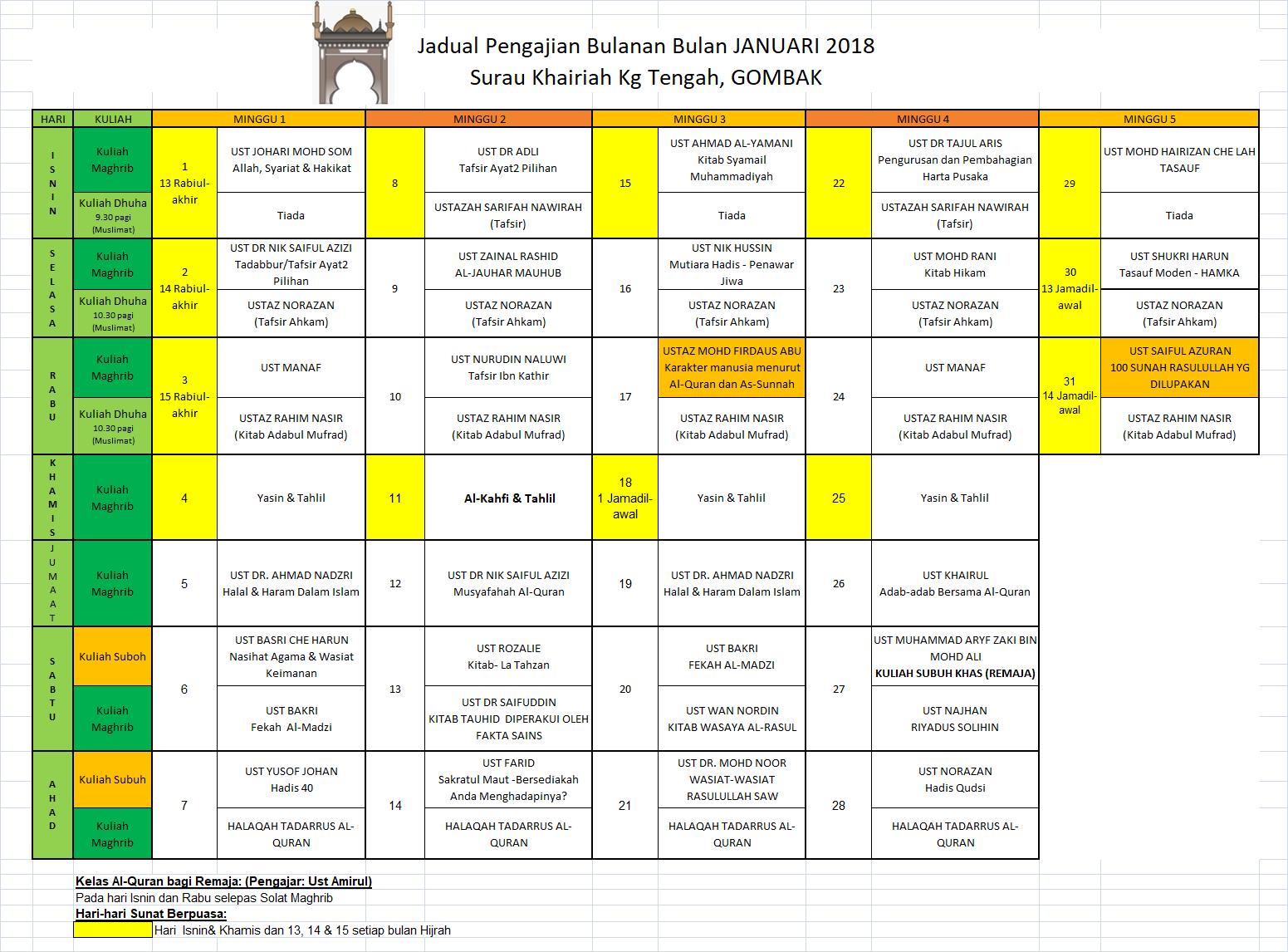 Jadual Januari 2018
