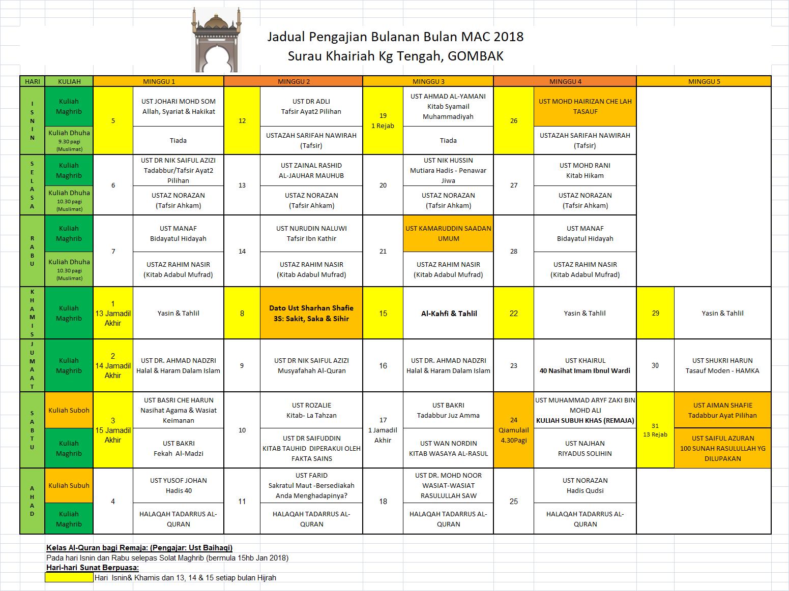 Jadual Mac 2018