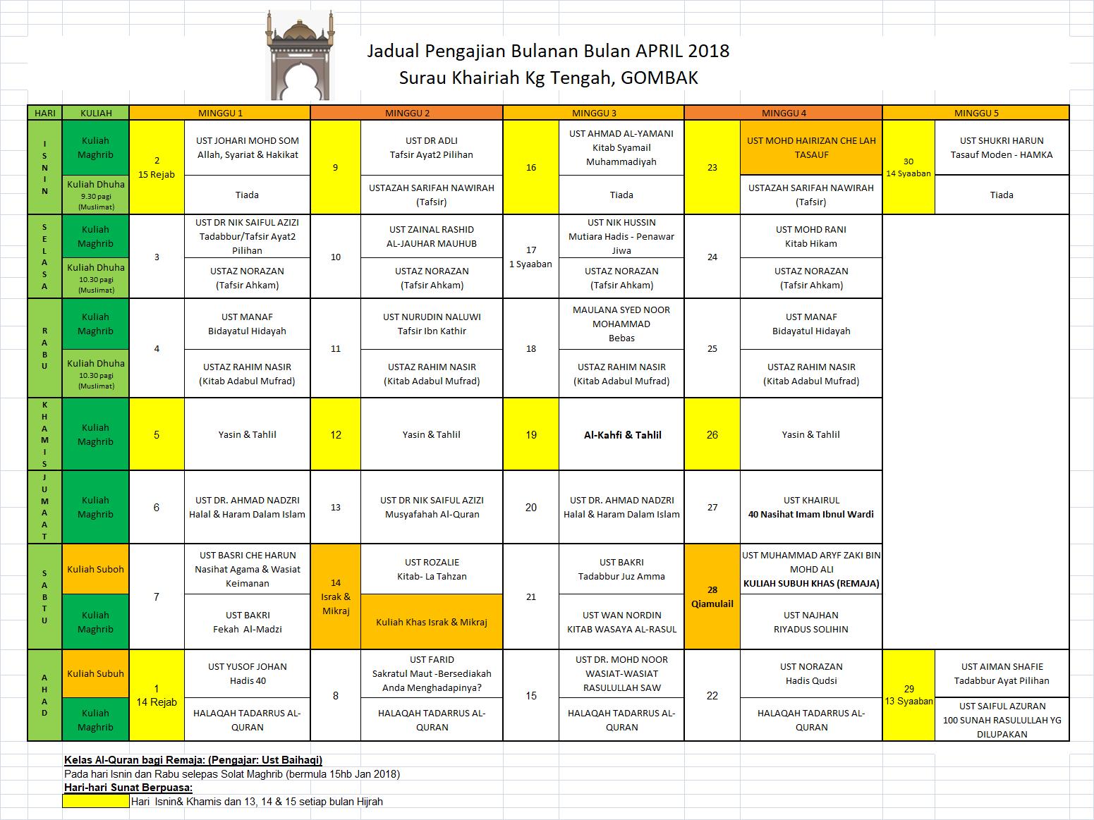 Jadual April 2018