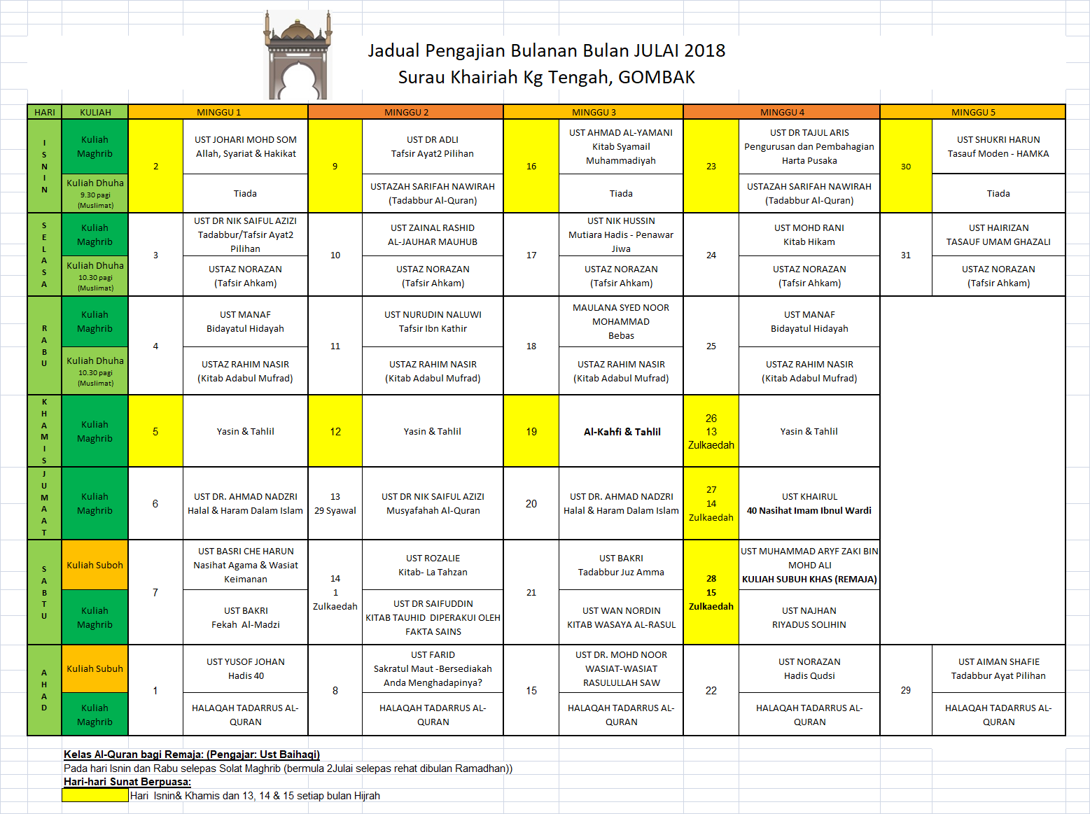Jadual Jul 2018