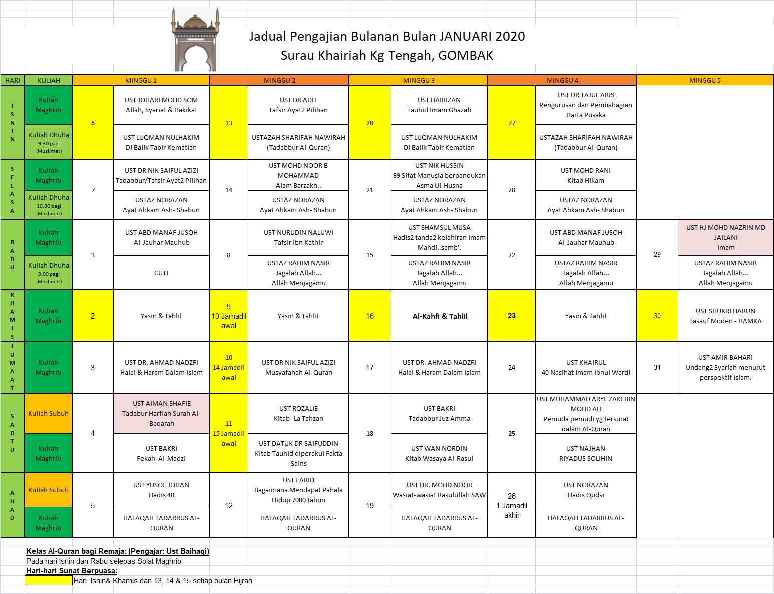 Jadual Jan 2020